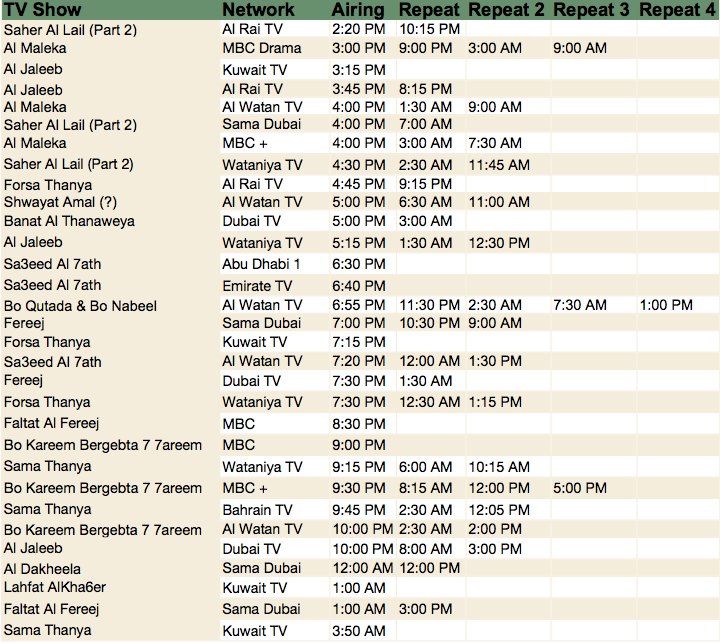 Tv Shows List