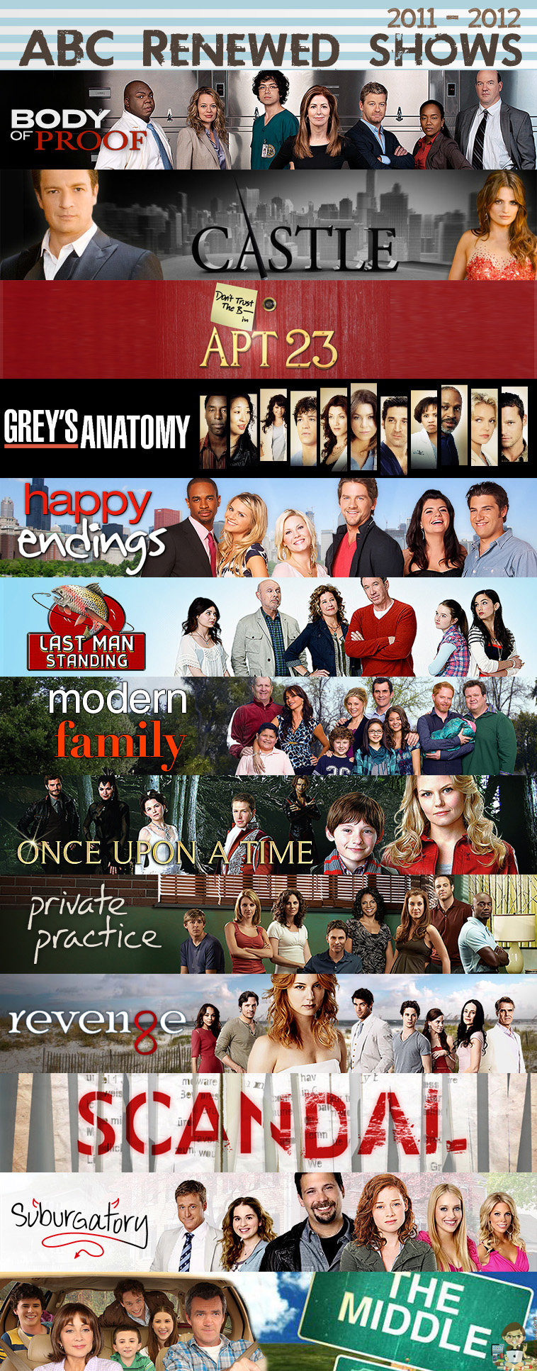 tv shows] renewal/cancelation '11-'12 | jacqui
