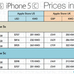 iPhone 5s and iPhone 5c Prices in Kuwait