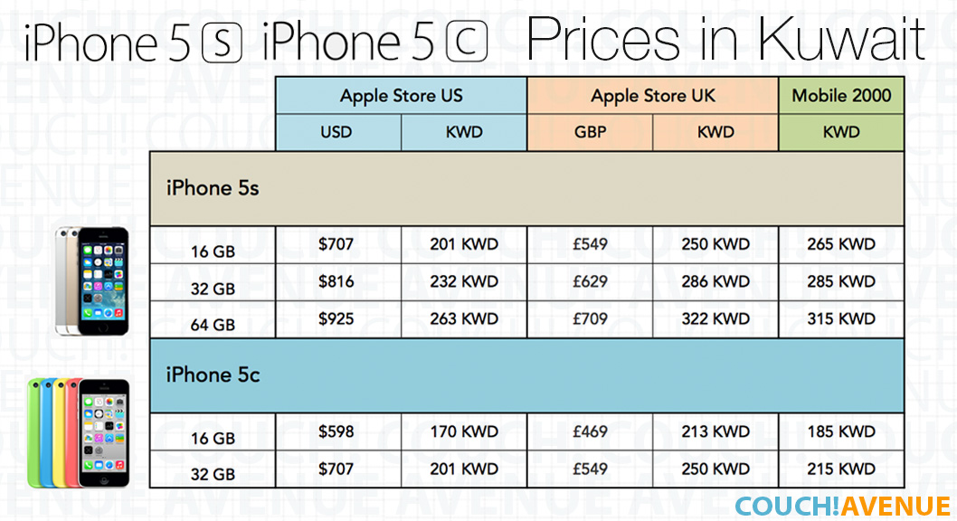 iPhone 5s and iPhone 5c Prices in Kuwait | Jacqui