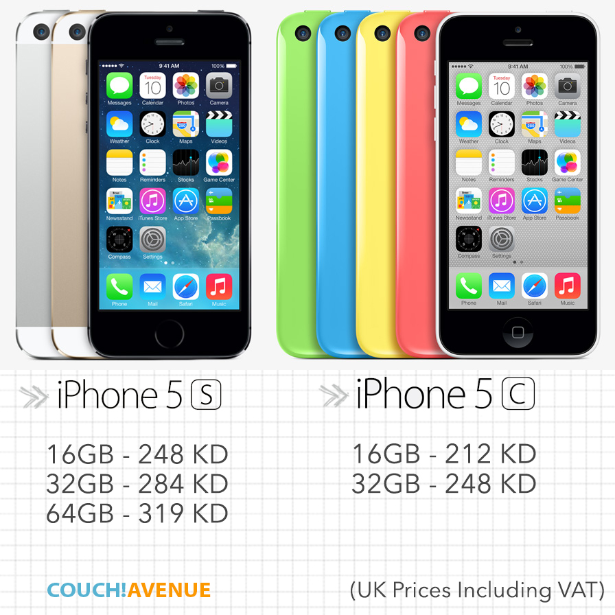 Iphone 5s Black Price
